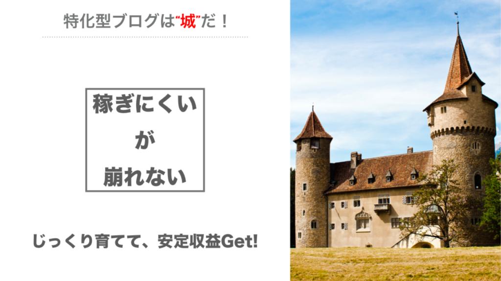 【初心者】特化ブログの始め方!ブログ立ち上げ〜ジャンル選定まで